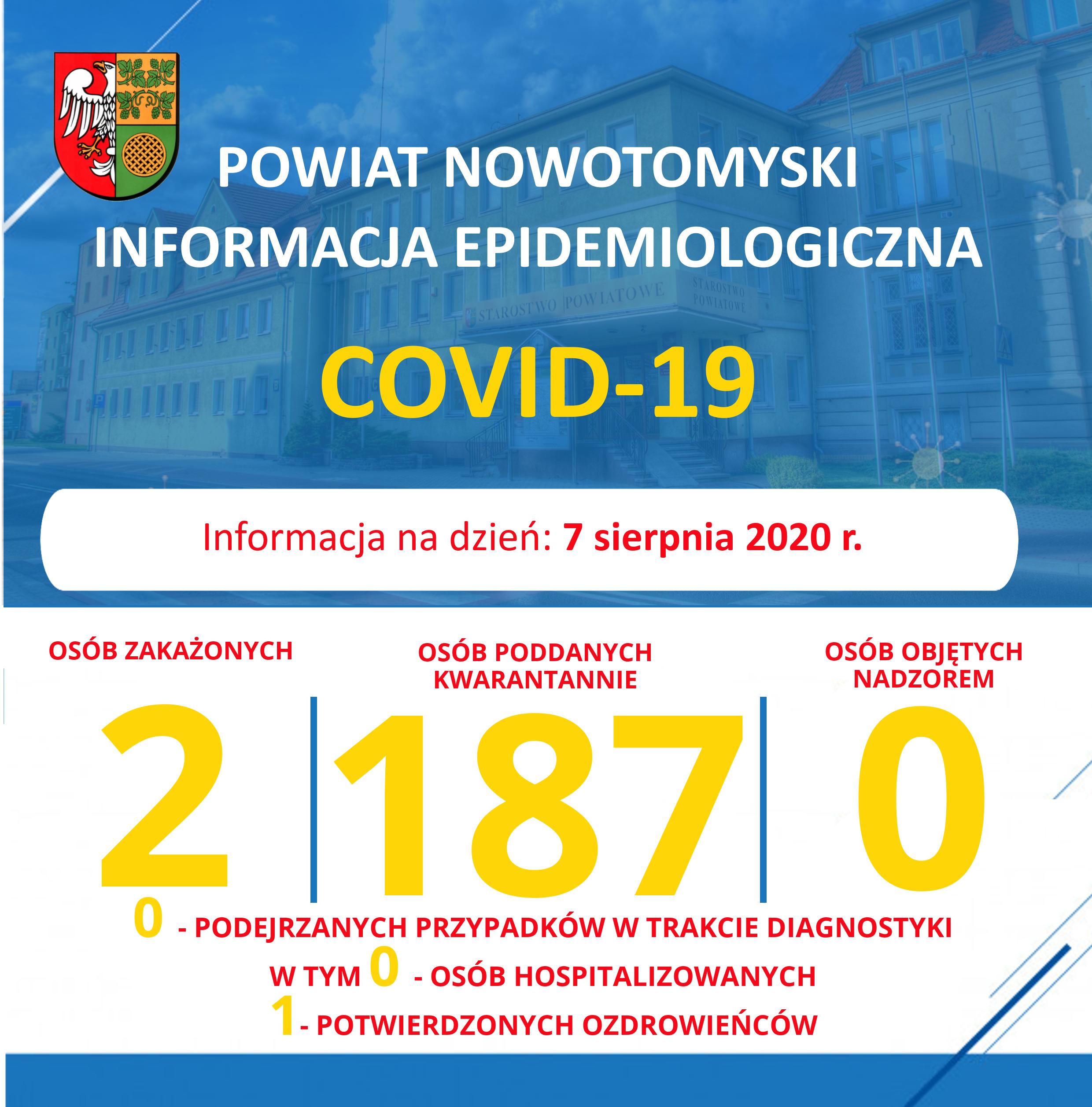 Ilustracja do informacji: Informacja epidemiczna